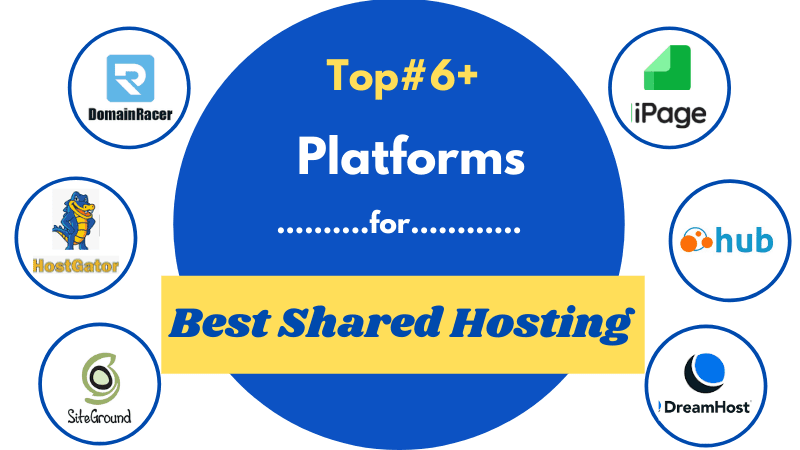 low cost shared hosting services